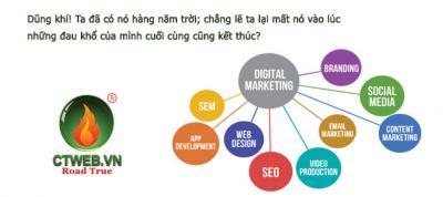 Lời khuyên từ những thuận lợi Để Thiết kế trang Web tốt hơn