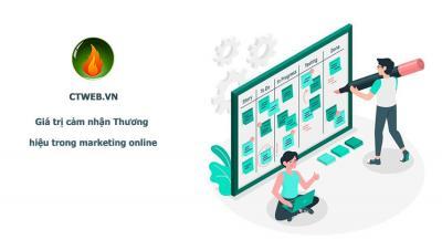 Phương pháp Quảng cáo marketing online theo lối sống người tiêu dùng